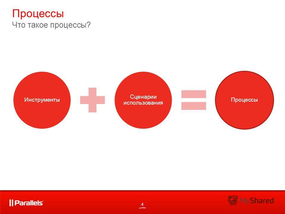 4 Процессы Что такое процессы? Инструменты Сценарии использования Процессы