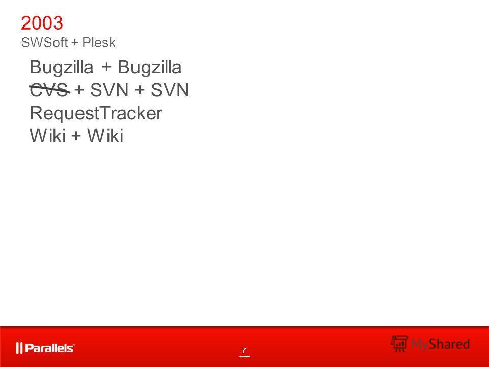 7 2003 SWSoft + Plesk Bugzilla + Bugzilla CVS + SVN + SVN RequestTracker Wiki + Wiki