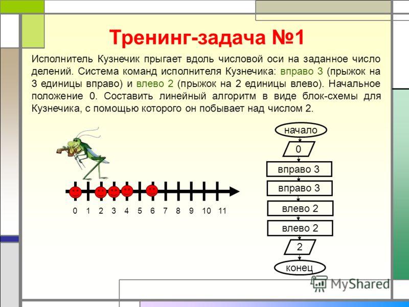 Тренинг-задача 1 Исполнитель Кузнечик прыгает вдоль числовой оси на заданное число делений. Система команд исполнителя Кузнечика: вправо 3 (прыжок на 3 единицы вправо) и влево 2 (прыжок на 2 единицы влево). Начальное положение 0. Составить линейный а