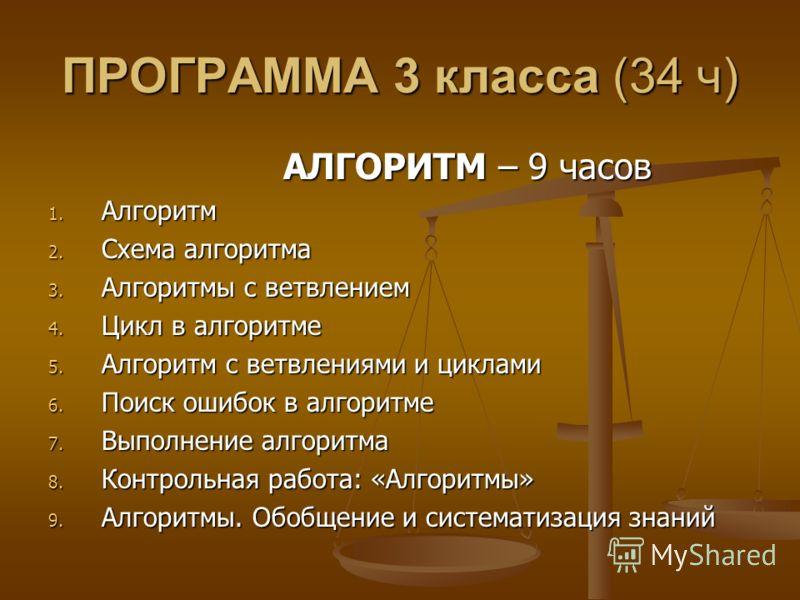 ПРОГРАММА 3 класса (34 ч) АЛГОРИТМ – 9 часов АЛГОРИТМ – 9 часов 1. Алгоритм 2. Схема алгоритма 3. Алгоритмы с ветвлением 4. Цикл в алгоритме 5. Алгоритм с ветвлениями и циклами 6. Поиск ошибок в алгоритме 7. Выполнение алгоритма 8. Контрольная работа