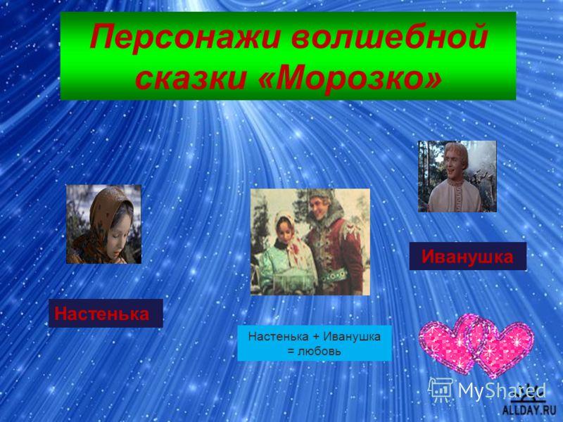 Иванушка Настенька Персонажи волшебной сказки «Морозко» Настенька + Иванушка = любовь