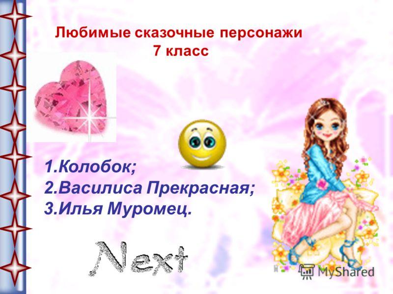 Любимые сказочные персонажи 7 класс 1.Колобок; 2.Василиса Прекрасная; 3.Илья Муромец.