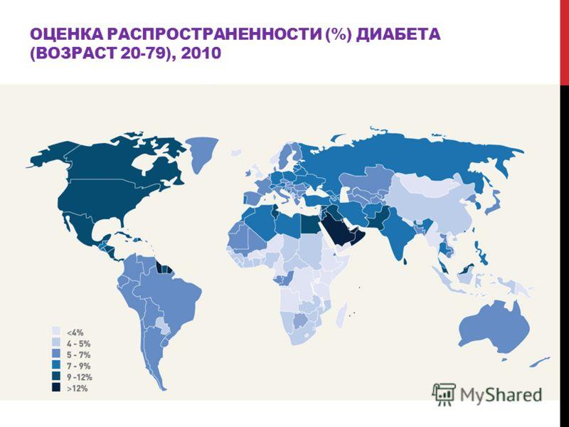 ОЦЕНКА РАСПРОСТРАНЕННОСТИ (%) ДИАБЕТА (ВОЗРАСТ 20-79), 2010 Prevalence (%) estimates of diabetes (20-79 years), 2010
