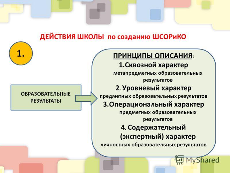 ДЕЙСТВИЯ ШКОЛЫ по созданию ШСОРиКО ОБРАЗОВАТЕЛЬНЫЕ РЕЗУЛЬТАТЫ ПРИНЦИПЫ ОПИСАНИЯ : 1.Сквозной характер метапредметных образовательных результатов 2. Уровневый характер предметных образовательных результатов 3.Операциональный характер предметных образо