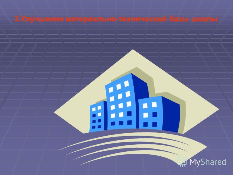 3.Улучшение материально-технической базы школы