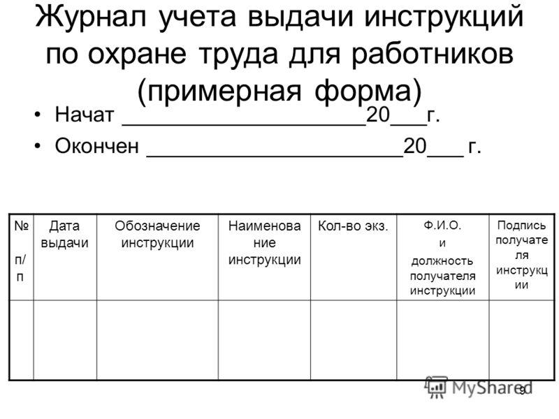 9 Журнал учета выдачи инструкций по охране труда для работников (примерная форма) Начат ____________________20___г. Окончен _____________________20___ г. п/ п Дата выдачи Обозначение инструкции Наименова ние инструкции Кол-во экз. Ф.И.О. и должность