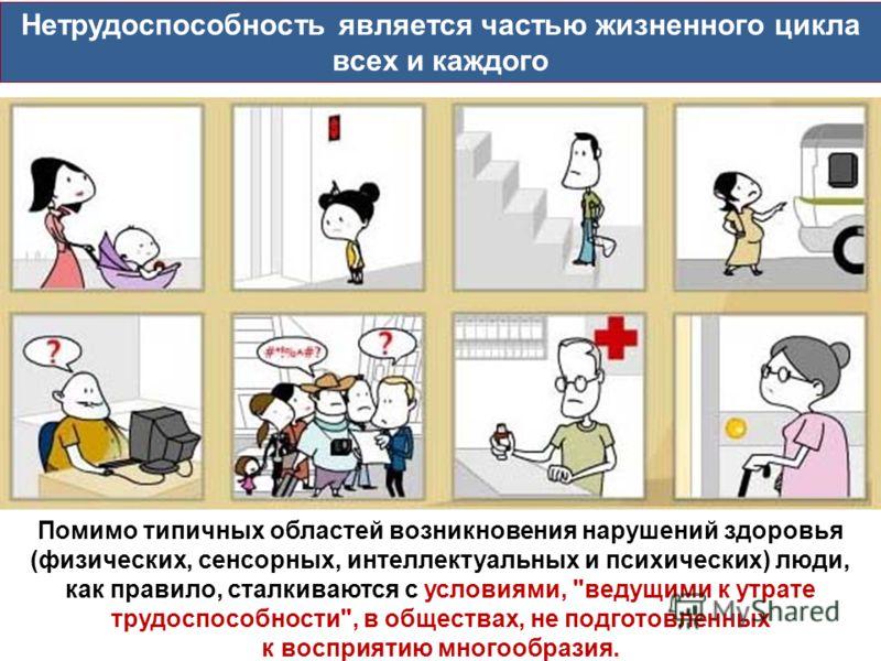 Помимо типичных областей возникновения нарушений здоровья (физических, сенсорных, интеллектуальных и психических) люди, как правило, сталкиваются с условиями,