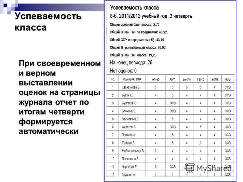 Успеваемость класса При своевременном и верном выставлении оценок на страницы журнала отчет по итогам четверти формируется автоматически