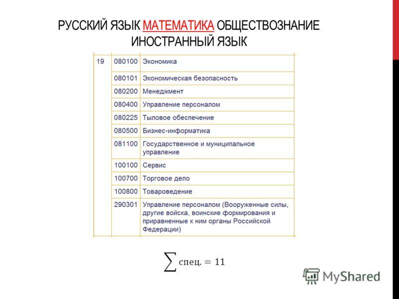 РУССКИЙ ЯЗЫК МАТЕМАТИКА ОБЩЕСТВОЗНАНИЕ ИНОСТРАННЫЙ ЯЗЫК