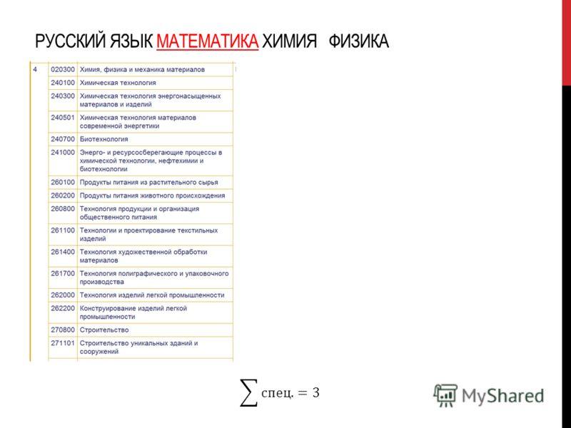 РУССКИЙ ЯЗЫК МАТЕМАТИКА ХИМИЯ ФИЗИКА