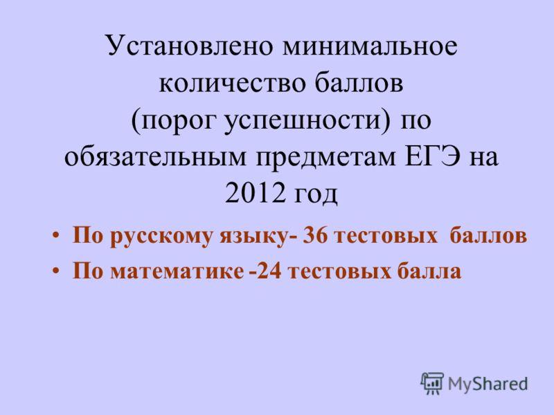 Установлено минимальное количество баллов (порог успешности) по обязательным предметам ЕГЭ на 2012 год По русскому языку- 36 тестовых баллов По математике -24 тестовых балла