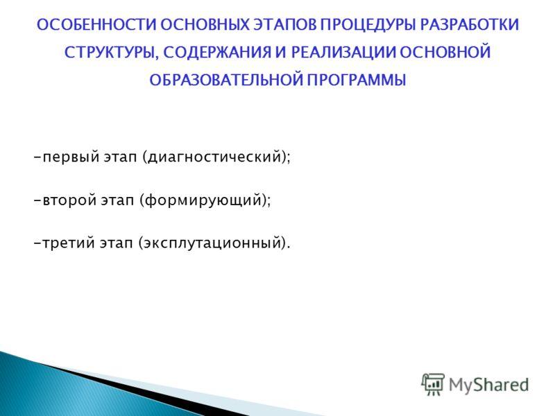 ОСОБЕННОСТИ ОСНОВНЫХ ЭТАПОВ ПРОЦЕДУРЫ РАЗРАБОТКИ СТРУКТУРЫ, СОДЕРЖАНИЯ И РЕАЛИЗАЦИИ ОСНОВНОЙ ОБРАЗОВАТЕЛЬНОЙ ПРОГРАММЫ -первый этап (диагностический); -второй этап (формирующий); -третий этап (эксплутационный).