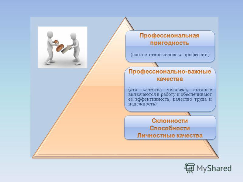 (соответствие человека профессии) (это качества человека, которые включаются в работу и обеспечивают ее эффективность, качество труда и надежность)