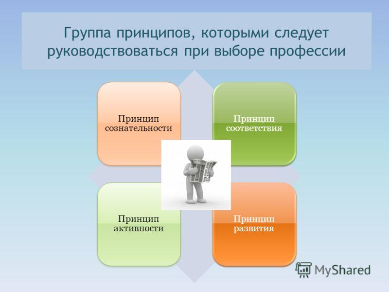 Группа принципов, которыми следует руководствоваться при выборе профессии Принцип сознательности Принцип соответствия Принцип активности Принцип развития