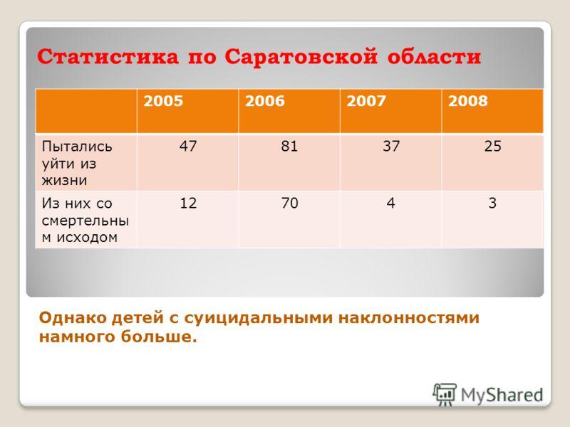 Статистика по Саратовской области Однако детей с суицидальными наклонностями намного больше. 2005200620072008 Пытались уйти из жизни 47813725 Из них со смертельны м исходом 127043
