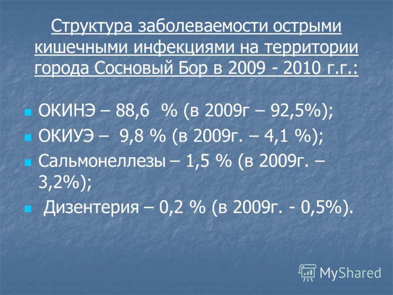 Структура заболеваемости острыми кишечными инфекциями на территории города Сосновый Бор в 2009 - 2010 г.г.: ОКИНЭ – 88,6 % (в 2009г – 92,5%); ОКИУЭ – 9,8 % (в 2009г. – 4,1 %); Сальмонеллезы – 1,5 % (в 2009г. – 3,2%); Дизентерия – 0,2 % (в 2009г. - 0,