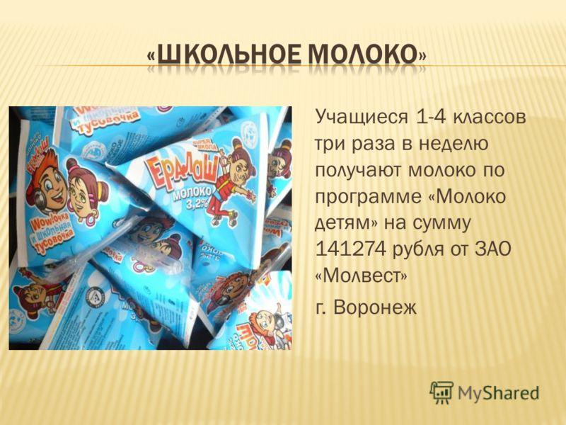 Учащиеся 1-4 классов три раза в неделю получают молоко по программе «Молоко детям» на сумму 141274 рубля от ЗАО «Молвест» г. Воронеж