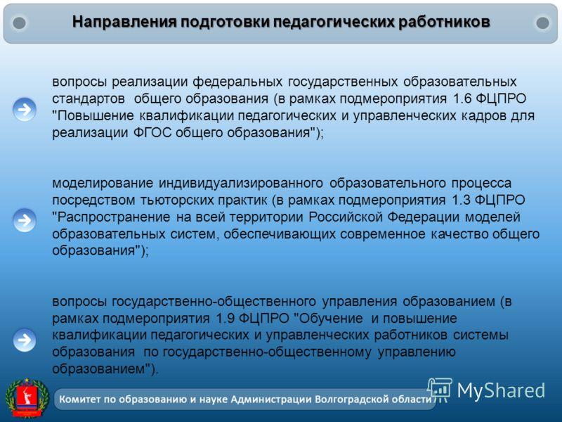 вопросы реализации федеральных государственных образовательных стандартов общего образования (в рамках подмероприятия 1.6 ФЦПРО