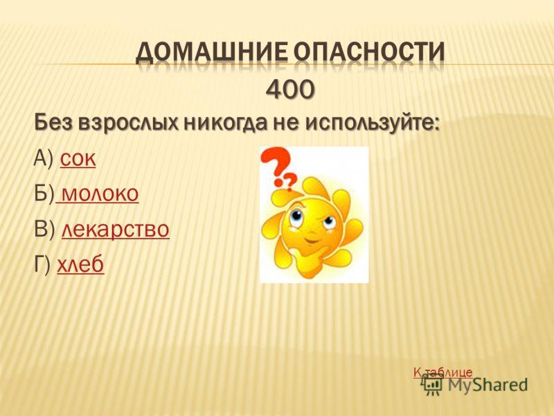 Без взрослых никогда не используйте: А) соксок Б) молоко молоко В) лекарстволекарство Г) хлебхлеб400 К таблице