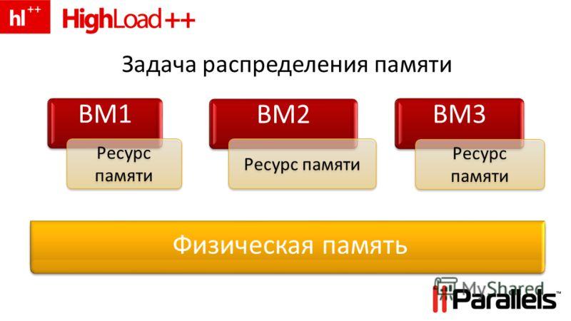 VMVM 3 3 ВМ1 ВМ2 ВМ3 Ресурс памяти Ресурс памяти Ресурс памяти Физическая память Задача распределения памяти