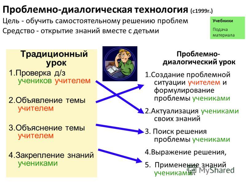 4 Традиционный урок 1.Проверка д/з учеников учителем 2.Объявление темы учителем 3.Объяснение темы учителем 4.Закрепление знаний учениками Проблемно- диалогический урок 1.Создание проблемной ситуации учителем и формулирование проблемы учениками 2.Акту