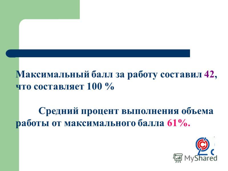 Максимальный балл за работу составил 42, что составляет 100 % Средний процент выполнения объема работы от максимального балла 61%.