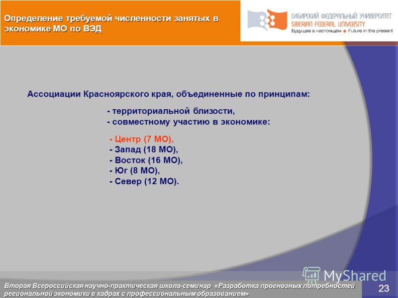 5 марта 2009 23 Красноярск, 28 февраля 2009 23 Определение требуемой численности занятых в экономике МО по ВЭД Ассоциации Красноярского края, объединенные по принципам: - территориальной близости, - совместному участию в экономике: - Центр (7 МО), -
