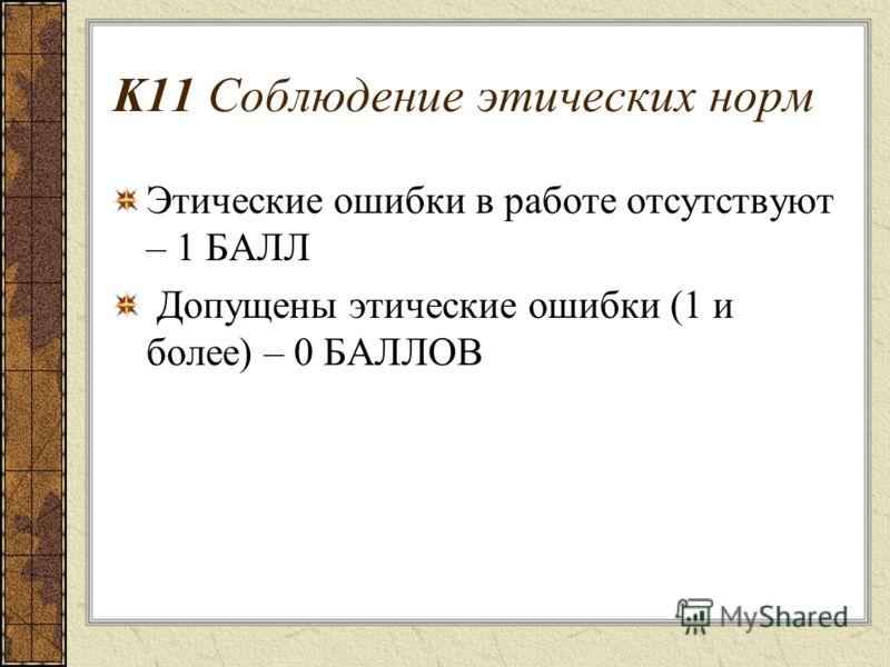 K11 Соблюдение этических норм Этические ошибки в работе отсутствуют – 1 БАЛЛ Допущены этические ошибки (1 и более) – 0 БАЛЛОВ