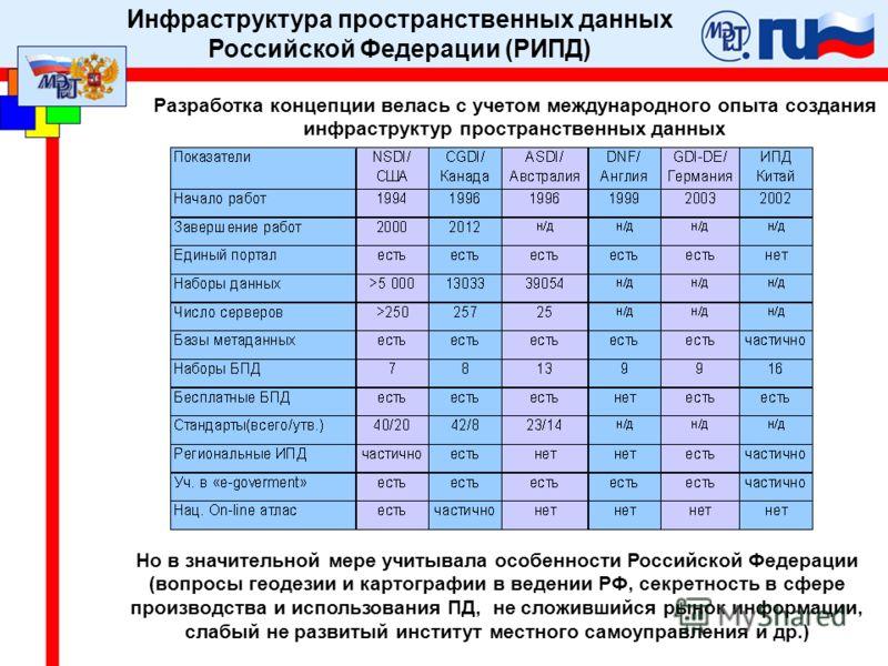 Разработка концепции велась с учетом международного опыта создания инфраструктур пространственных данных Инфраструктура пространственных данных Российской Федерации (РИПД) Но в значительной мере учитывала особенности Российской Федерации (вопросы гео
