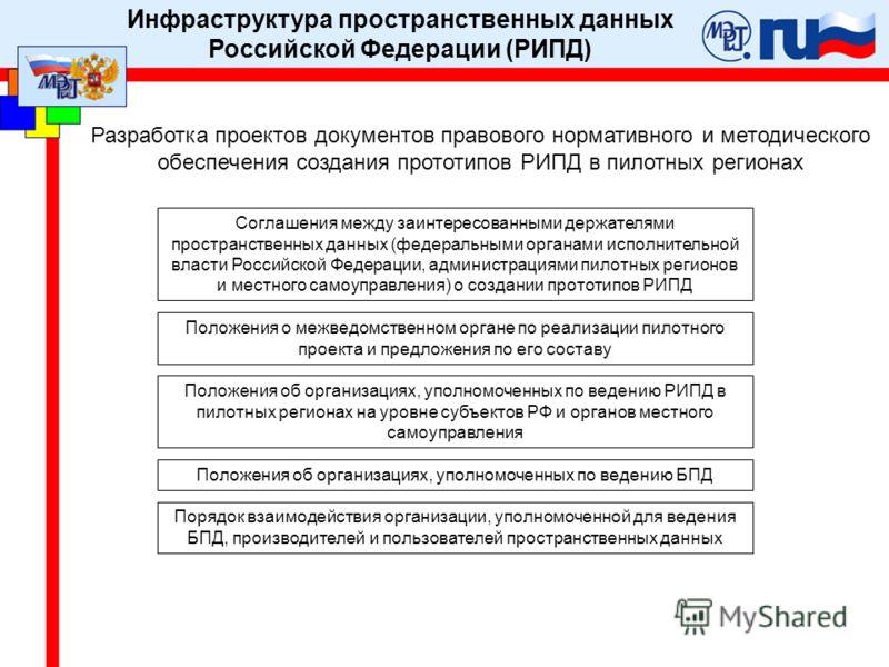 Разработка проектов документов правового нормативного и методического обеспечения создания прототипов РИПД в пилотных регионах Соглашения между заинтересованными держателями пространственных данных (федеральными органами исполнительной власти Российс