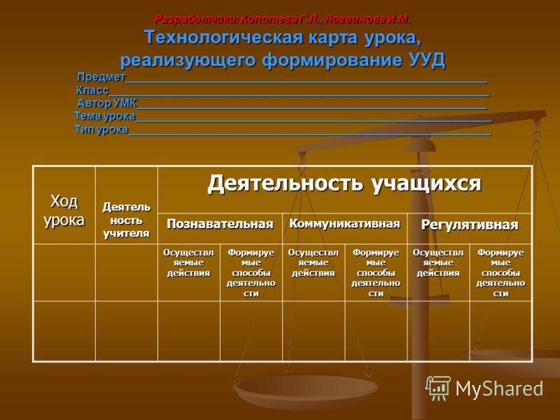 Разработчики: Копотева Г.Л., Логвинова И.М. Технологическая карта урока, реализующего формирование УУД Предмет____________________________________________________________ Класс_______________________________________________________________ Автор УМК_