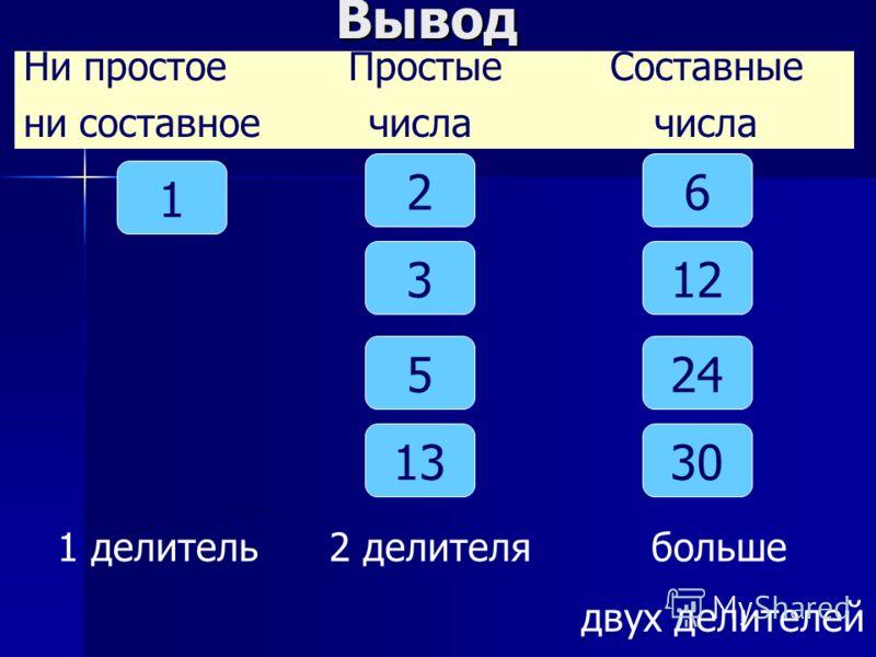 Вывод 1 3 245 30 2 13 12 6 1 делитель 2 делителя больше двух делителей Ни простое Простые Составные ни составное числа числа