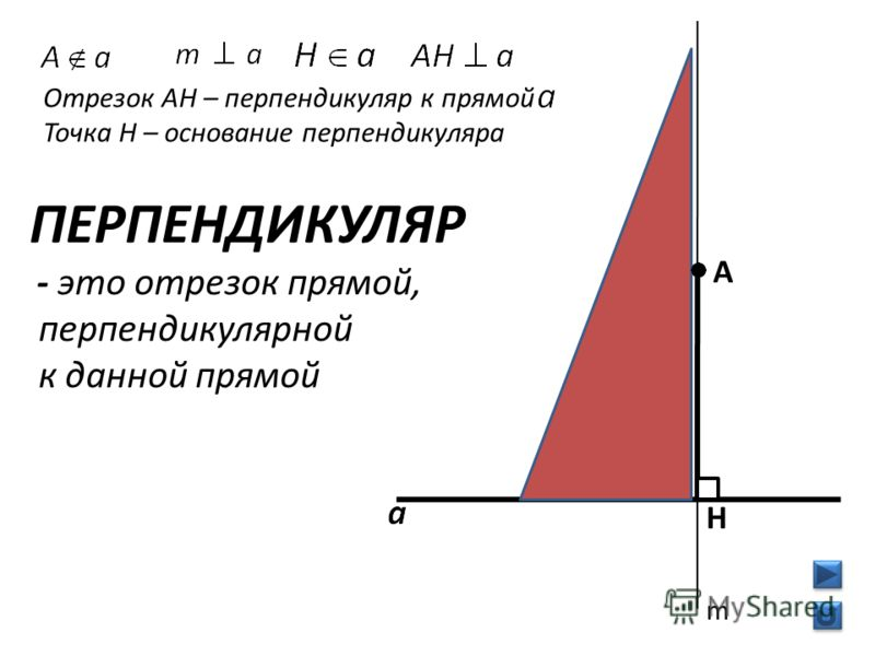 A H ПЕРПЕНДИКУЛЯР - это отрезок прямой, перпендикулярной к данной прямой Отрезок АН – перпендикуляр к прямой Точка Н – основание перпендикуляра m