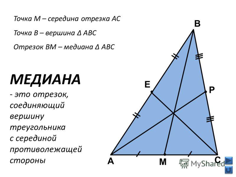 А В М С Точка М – середина отрезка АС Точка В – вершина Δ АВС Отрезок ВМ – медиана Δ АВС МЕДИАНА - это отрезок, соединяющий вершину треугольника с серединой противолежащей стороны Р Е