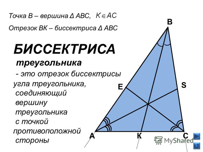 В АСК Точка В – вершина Δ АВС, Отрезок ВК – биссектриса Δ АВС БИССЕКТРИСА треугольника - это отрезок биссектрисы угла треугольника, соединяющий вершину треугольника с точкой противоположной стороны S E