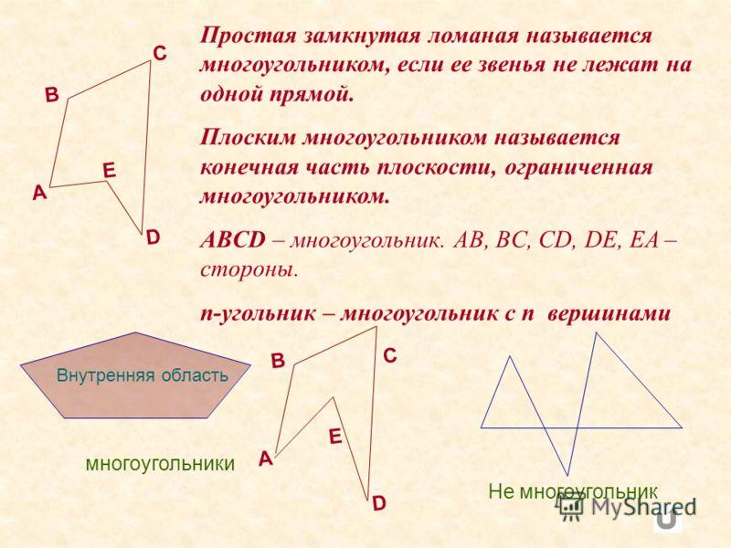А В С D Е Простая замкнутая ломаная называется многоугольником, если ее звенья не лежат на одной прямой. Плоским многоугольником называется конечная часть плоскости, ограниченная многоугольником. ABCD – многоугольник. АВ, BC, CD, DE, EA – стороны. n-
