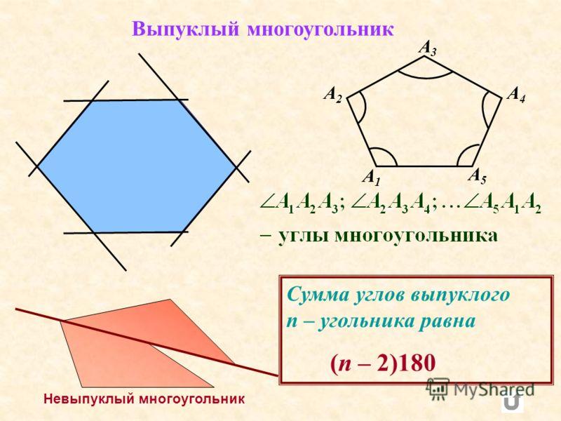 Выпуклый многоугольник Сумма углов выпуклого п – угольника равна (п – 2)180 Невыпуклый многоугольник A1A1 A2A2 A3A3 A4A4 A5A5