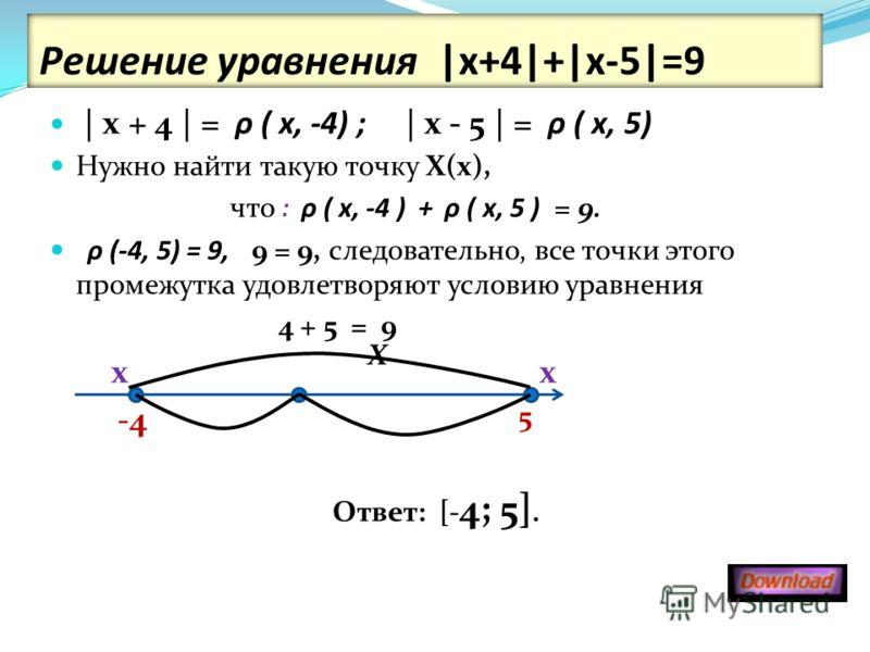 | х + 4 | = ρ ( x, -4) ; | х - 5 | = ρ ( x, 5) Нужно найти такую точку Х(х), что : ρ ( x, -4 ) + ρ ( x, 5 ) = 9. ρ (-4, 5) = 9, 9 = 9, следовательно, все точки этого промежутка удовлетворяют условию уравнения Х Ответ: [- 4; 5]. -4 х 5 х 4 + 5 = 9 Реш