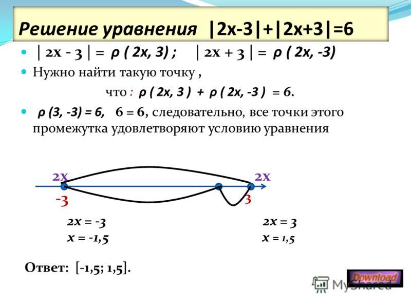 | 2х - 3 | = ρ ( 2x, 3) ; | 2х + 3 | = ρ ( 2x, -3) Нужно найти такую точку, что : ρ ( 2x, 3 ) + ρ ( 2x, -3 ) = 6. ρ (3, -3) = 6, 6 = 6, следовательно, все точки этого промежутка удовлетворяют условию уравнения 2х = -3 2х = 3 х = -1,5 х = 1,5 Ответ: [