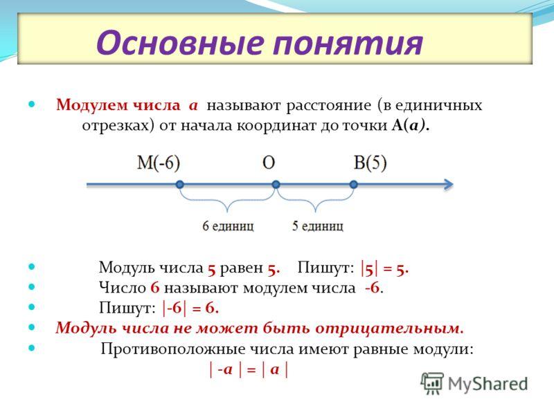 Основные понятия Модулем числа а называют расстояние (в единичных отрезках) от начала координат до точки А(а). Модуль числа 5 равен 5. Пишут: |5| = 5. Число 6 называют модулем числа -6. Пишут: |-6| = 6. Модуль числа не может быть отрицательным. Проти