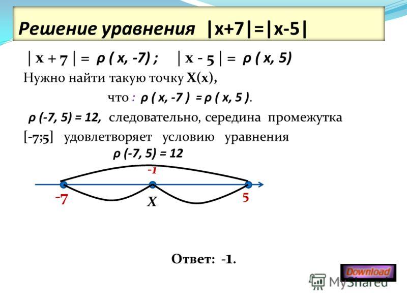 | х + 7 | = ρ ( x, -7) ; | х - 5 | = ρ ( x, 5) Нужно найти такую точку Х(х), что : ρ ( x, -7 ) = ρ ( x, 5 ). ρ (-7, 5) = 12, следовательно, середина промежутка [-7;5] удовлетворяет условию уравнения ρ (-7, 5) = 12 Х Ответ: - 1. -7 5 Решение уравнения
