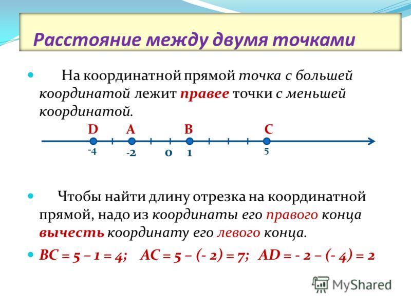 Расстояние между двумя точками На координатной прямой точка с большей координатой лежит правее точки с меньшей координатой. Чтобы найти длину отрезка на координатной прямой, надо из координаты его правого конца вычесть координату его левого конца. ВС