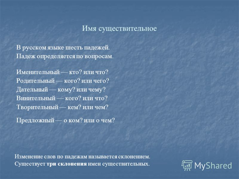 Имя существительное В русском языке шесть падежей. Падеж определяется по вопросам. Именительный кто? или что? Родительный кого? или чего? Дательный кому? или чему? Винительный кого? или что? Творительный кем? или чем? Предложный о ком? или о чем? Изм
