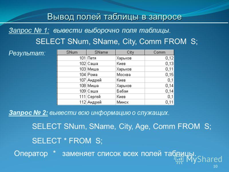 10 SELECT SNum, SName, City, Comm FROM S; SELECT SNum, SName, City, Age, Comm FROM S; SELECT * FROM S; Запрос 1: вывести выборочно поля таблицы. Результат: Запрос 2: вывести всю информацию о служащих. Оператор * заменяет список всех полей таблицы. Вы