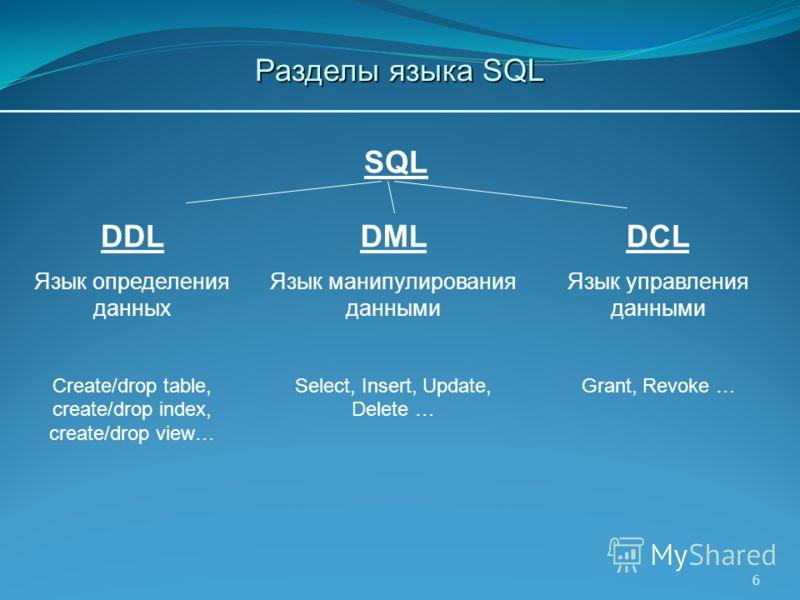 6 SQL DML Язык манипулирования данными Select, Insert, Update, Delete … DDL Язык определения данных Create/drop table, create/drop index, create/drop view… DCL Язык управления данными Grant, Revoke … Разделы языка SQL