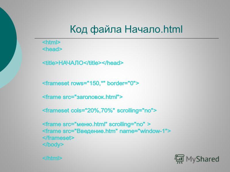 Код файла Начало.html