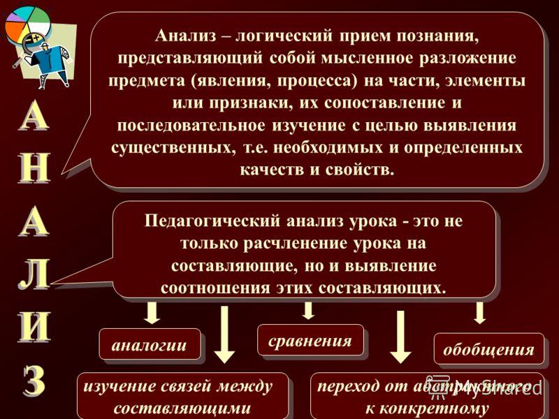 Анализ – логический прием познания, представляющий собой мысленное разложение предмета (явления, процесса) на части, элементы или признаки, их сопоставление и последовательное изучение с целью выявления существенных, т.е. необходимых и определенных к