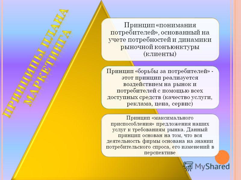 Принцип «понимания потребителей», основанный на учете потребностей и динамики рыночной конъюнктуры (клиенты) Принцип «борьбы за потребителей» - этот принцип реализуется воздействием на рынок и потребителей с помощью всех доступных средств (качество у