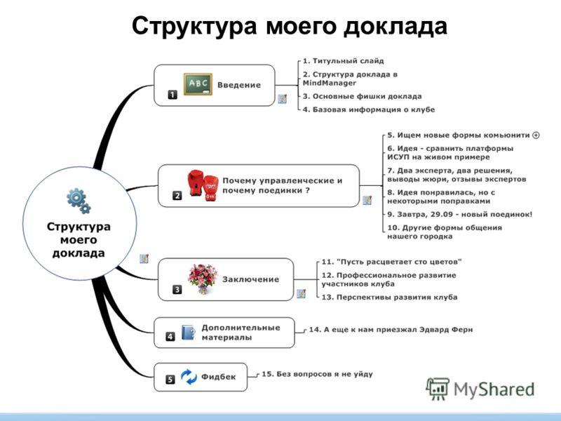 Структура доклада Международная он-лайн конференция «Управление проектами 2012: открытия года» 27-29 сентября 2011 г Структура моего доклада
