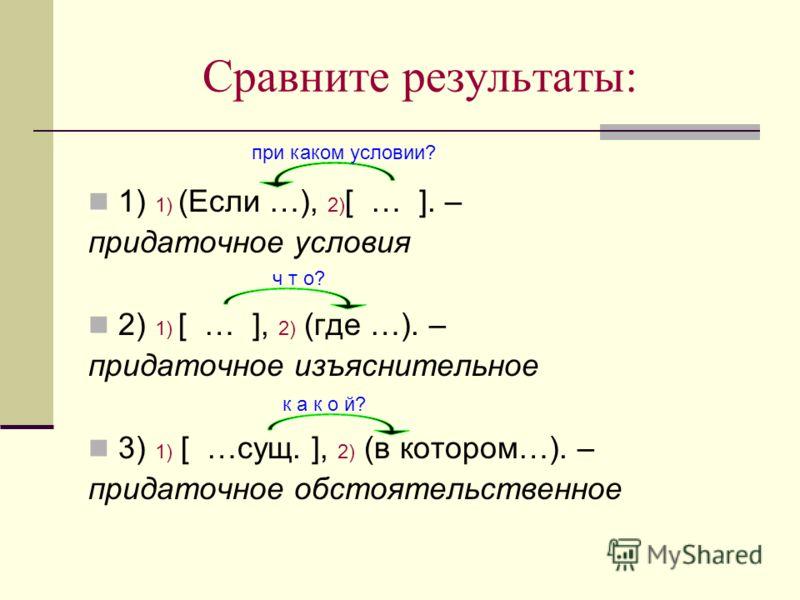Сравните результаты: 1) 1) (Если …), 2) [ … ]. – придаточное условия 2) 1) [ … ], 2) (где …). – придаточное изъяснительное 3) 1) [ …сущ. ], 2) (в котором…). – придаточное обстоятельственное при каком условии? ч т о? к а к о й?